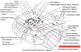 cel how do i resolve error code p1135 in my toyota camry sensor diagram