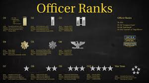 Us Military All Branches Officer Ranks Explained What Is An Officer