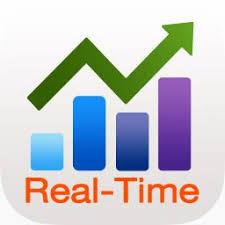 Ios Forex Charting App Wd Gann Trading Strategy