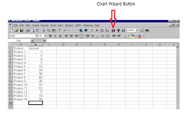 Introduction To Charts In Ms Excel