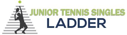 Monroe Sports Center - Ladder Results