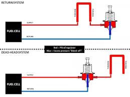 loosing fuel pressure chevytalk free restoration and repair autometer fuel gauge wiring diagram at Fuel Pressure Wiring Diagram