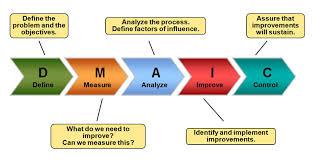 Performance Engineering Performance Engineering Inc Seven