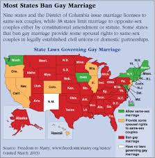 gay marriage cqr most states ban gay marriage
