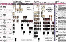 Wella Color Chart Numbers Bedowntowndaytona Com