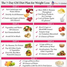 muscle gain diet plan 7 days gm diet plan a 7 day meal plan for healthy weight loss