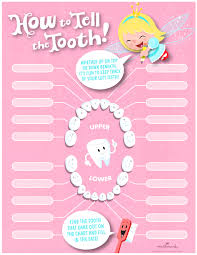 Tooth Chart For Losing Teeth Tooth Loss Chart Hallmark Download Printable Pdf