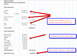 Sample P And L In Excel Keeping The Books For Your Gas Station Business Or