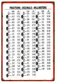 Machine Tooling Chart Fraction Decimals Millimeters Sign