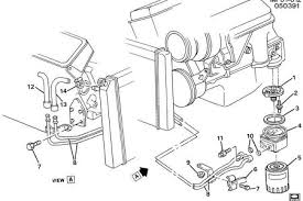 chevy oil cooler diagram petaluma 1992 chevy 350 engine cooling diagram chevy 350 coolant flow diagram
