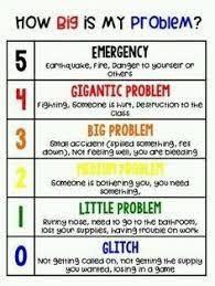 Zones Of Regulation Chart Image Result For Inside Out Zones Of Regulation School