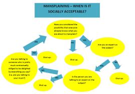 Mansplaining Chart The Polite Female Listener Outoflinesblog