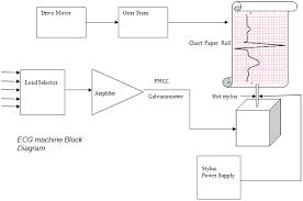 Ekg Wiring Diagram Wiring Diagram Library