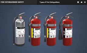 Types Of Fire Extinguishers Which One To Buy