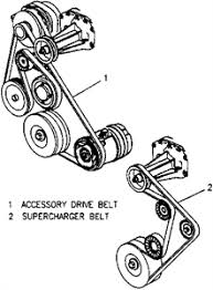 "1982 riviera belt diagram fixya serpentine drive belt routing gm ""c and h"" bodies 3 8l vin 1 engine"
