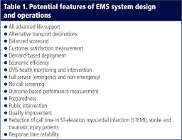 Ems Charting Systems Obstacles To Emergency Medical Services System Design And