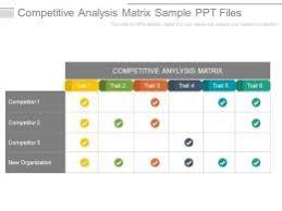 Competitive Analysis Powerpoint Template Sada