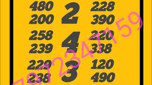 Star Panel Chart Kalyan 27 7 19 Special Chart Sona Chandi Fix Kalyan Game