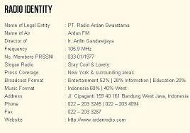 Ardan Chart Ardan Fm 105 9 Bandung Streaming Listen Online