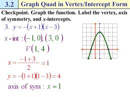 graph quad in vertex intercept form