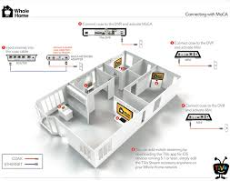 moca wiring diagram with directv home adapter wiring diagram directv whole home dvr setup instructions at Wiring For Directv Whole House Dvr Diagram