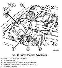 similiar pt cruiser engine diagram keywords 2005 pt cruiser engine diagram pt cruiser engine diagram car tuning