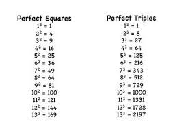Perfect Cubes Chart Perfect Squares And Cubes Up To 13 Cubes Math Math Charts