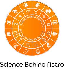 Top 50 24 Hours Astrologers In Nagarjuna Enclave Miyapur