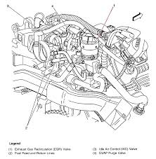 chevy engine diagram 2000 chevy engine diagram 2000 wiring diagrams