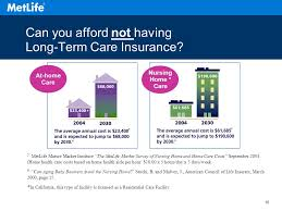 18 can you afford not having long term care insurance