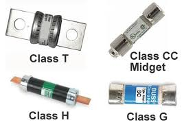 Fuse Classes Chart Fuse Classes How To Choose Correctly Civicsolar