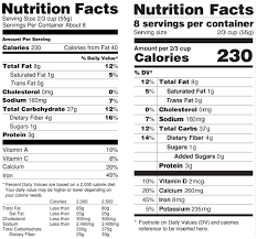 what s new on the nutrition fact labels