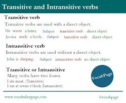 Transitive and Intransitive Verbs | teach | Pinterest ...
