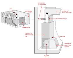 home ac thermostat wiring diagram wirdig parts diagram furthermore home air conditioner pressor wiring diagram
