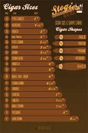 Cigar Chart Poster Cigar Sizes Shapes Poster In 2019 Cigars Cuban Cigars