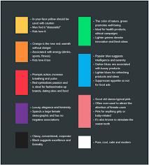 Understanding Color Psychology For Impactful Web Design