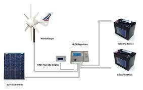stepper motor wiring diagram images wiring diagram solar furthermore leer wiring diagram image