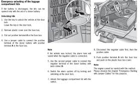 porsche boxster fuse diagram wiring diagram and fuse box Boxster Fuse Box Diagram neon fan relay location 2003 as well 640011 996 2004 xenon headlight wiring diagram additionally porsche 1997 porsche boxster fuse box diagram
