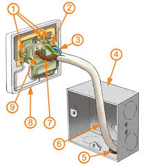 socket wiring diagram uk socket wiring diagrams online electrical sockets explained homebuilding renovating