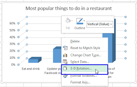 Rotate Chart In Excel Rotate Charts In Excel Spin Bar Column Pie And Line Charts
