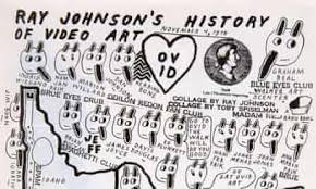 Ray Johnson's exhibition of 'flop art' is a hit for Raven Row | Art | The  Guardian