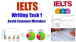 Ielts Writing Task 1 Tips By Ielts Mentor