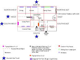 feng shui home office attic. Feng Shui Home Office Layout Attic Help On Placement Of General