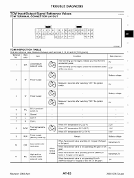 2003 infiniti g35 radio wiring diagram new exciting mitsubishi mitsubishi l200 wiring diagram pdf at Mitsubishi Triton Wiring Diagram Pdf