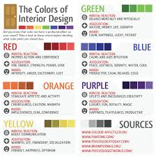 The Colors of Interior Design Infographic