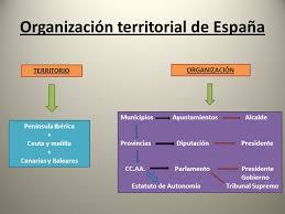 http://www.juntadeandalucia.es/averroes/centros-tic/41009470/helvia/aula/archivos/repositorio/0/191/html/recursos/la/U12/pages/recursos/143175_P160.html