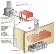 commercial kitchen exhaust system design. restaurant kitchen ventilation design system | akioz commercial exhaust e