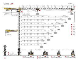 Tower Crane Lifting Capacity Chart Potain Mdt Tower Cranes Tower Crane Rental South Africa