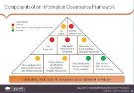 Information Governance In Less Mature Organizations Keep It