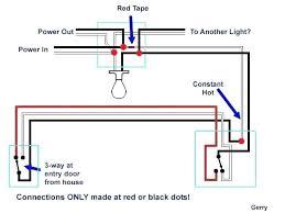 garage door safety sensor wiring diagram wiring diagram mega safety sensors wiring diagram wiring diagram chamberlain safety sensor wiring diagram garage door safety sensor wiring diagram